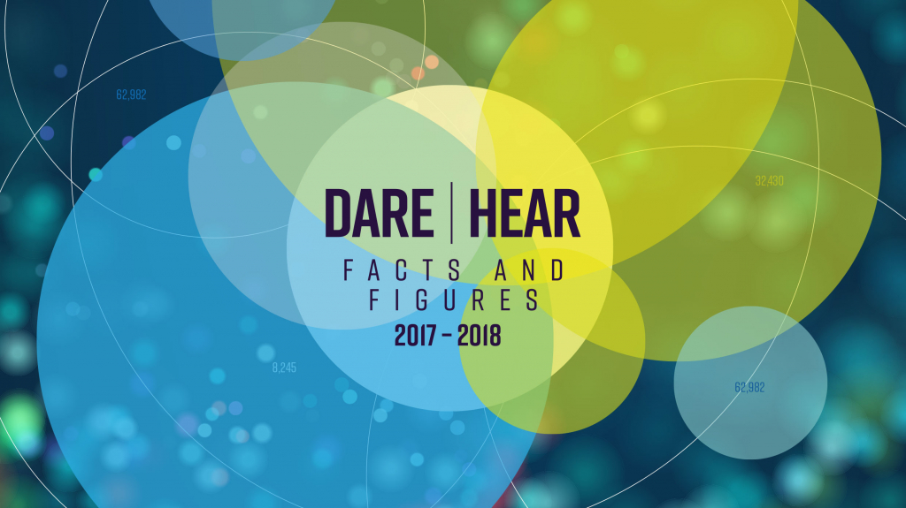 DARE HEAR Facts & Figures Summary Report 2017/18