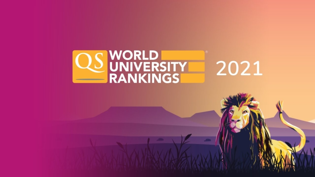 Irish Universities perform well in QS Rankings 2021
